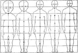 head sizes